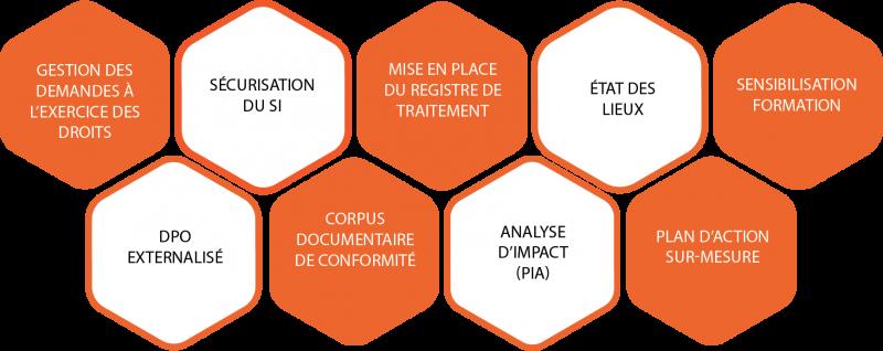 offre-DPO-externe